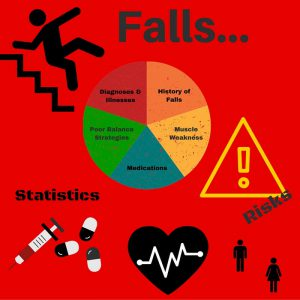 Falls (1)